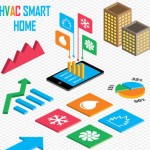 HVAC Could Become the Back Bone of Your Smart Home