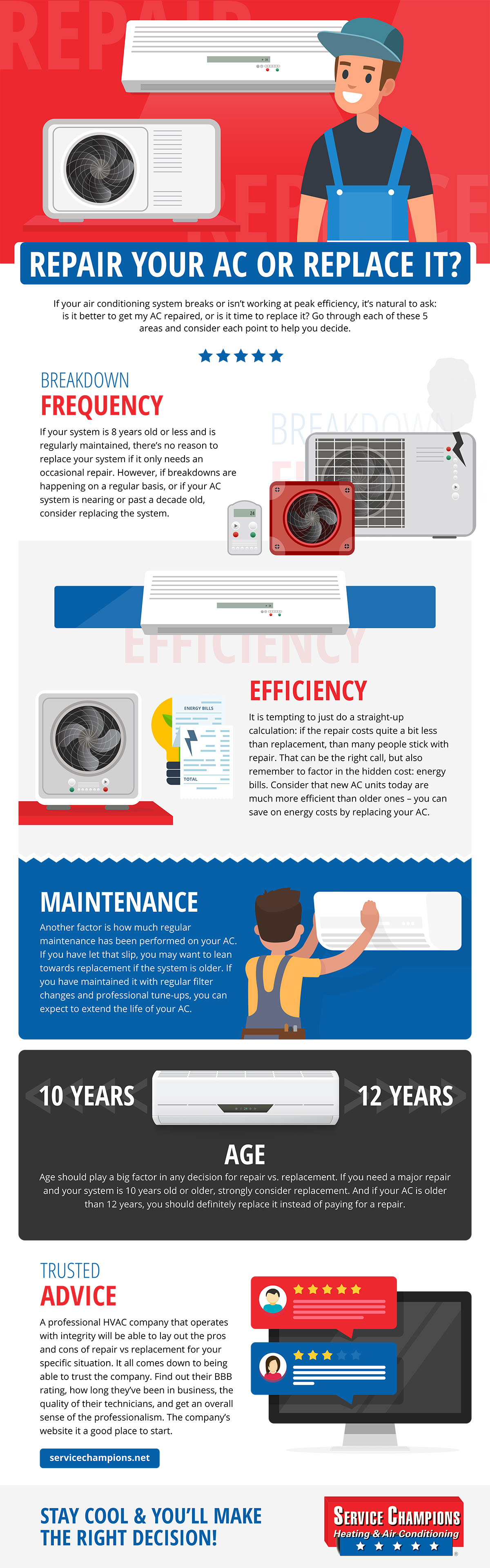 Repair or Replace Your AC - Infographic - Service Champions